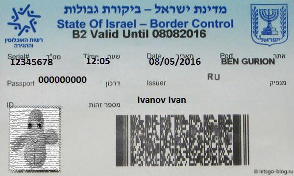 Миграционная карта Израиль