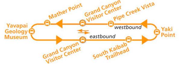 Автобусы на Большом каньоне, Оранжевый маршрут – Orange route
