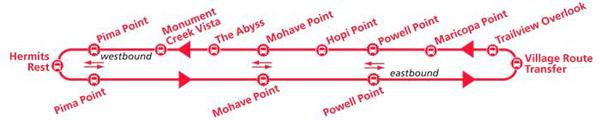 Автобусы на Большом каньоне, Красный маршрут – Red route