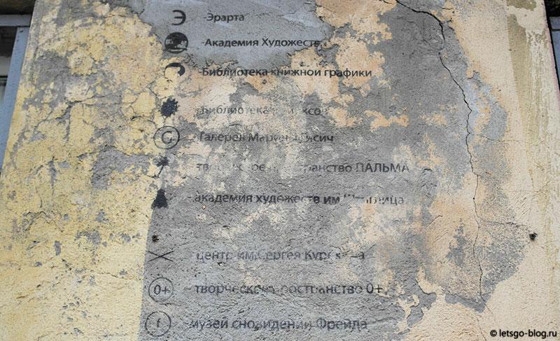 Граффити Схема метро