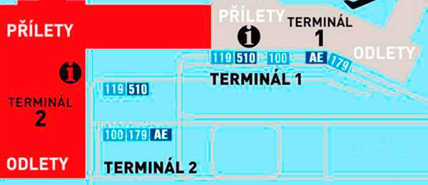 Автобусы в пражском аэропорту