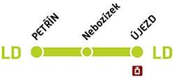 Схема маршрута фуникулера в Праге